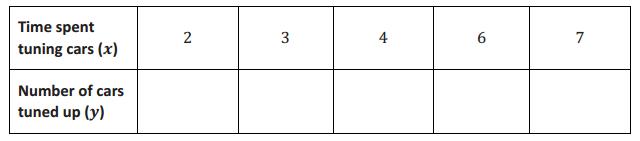 Eureka Math Grade 8 Module 5 Lesson 2 Exit Ticket Answer Key 2