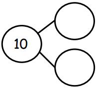 Eureka Math Kindergarten Module 4 Lesson 27 Problem Set Answer Key 2