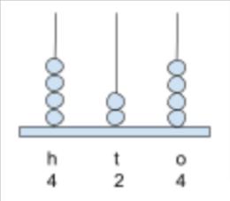 3-digit example