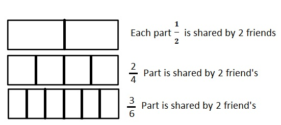 Engage-NY-Eureka-Math-3rd-Grade-Module-5-Lesson-27-Answer-Key-Eureka-Math-Grade-3-Module-5-Lesson-27-Problem-Set-Answer-Key-Question-2