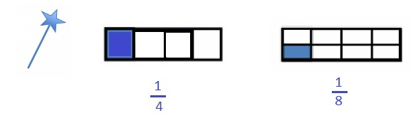 Engage-NY-Eureka-Math-3rd-Grade-Module-5-Lesson-27-Answer-Key-Eureka-Math-Grade-3-Module-5-Lesson-27-Problem-Set-Answer-Key-Question-5