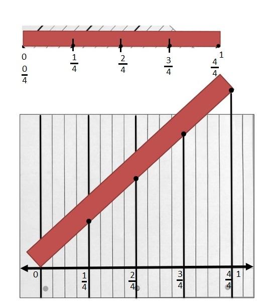 Eureka Math Grade 3 Module 5 Lesson 30 Answer Key - CCSS ...