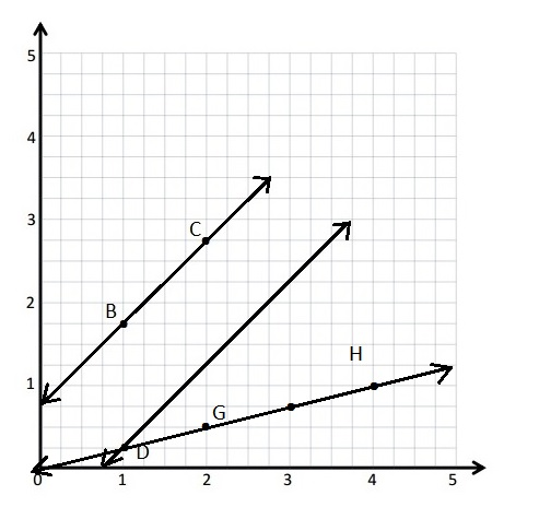 Engage-NY-Eureka-Math-5th-Grade-Module-6-Lesson-12-Answer-Key-Eureka-Math-Grade-5-Module-6-Lesson-12-Problem-Set-Answer-Key-Question-2-b