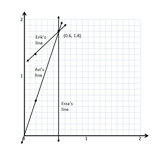 Engage-NY-Eureka-Math-5th-Grade-Module-6-Lesson-12-Answer-Key-Eureka-Math-Grade-5-Module-6-Lesson-12-Problem-Set-Answer-Key-Question-4