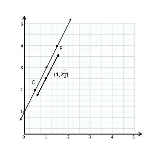 Engage-NY-Eureka-Math-5th-Grade-Module-6-Lesson-12-Answer-Key-Eureka-Math-Grade-5-Module-6-Lesson-12-Problem-Set-Answer-Key-Question-5