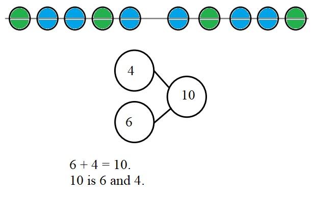 Engage-NY-Eureka-Math-Kindergarten-Module-4-Lesson-27-Answer-Key-Eureka-Math-Kindergarten-Module-4-Lesson-27-Homework-Answer-Key-Question-1