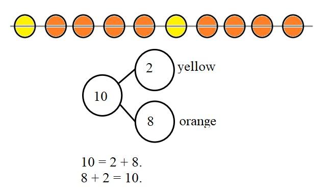 Engage-NY-Eureka-Math-Kindergarten-Module-4-Lesson-27-Answer-Key-Eureka-Math-Kindergarten-Module-4-Lesson-27-Homework-Answer-Key-Question-2