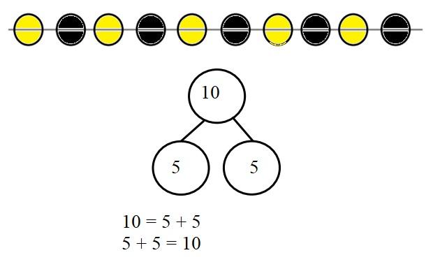 Engage-NY-Eureka-Math-Kindergarten-Module-4-Lesson-27-Answer-Key-Eureka-Math-Kindergarten-Module-4-Lesson-27-Homework-Answer-Key-Question-3