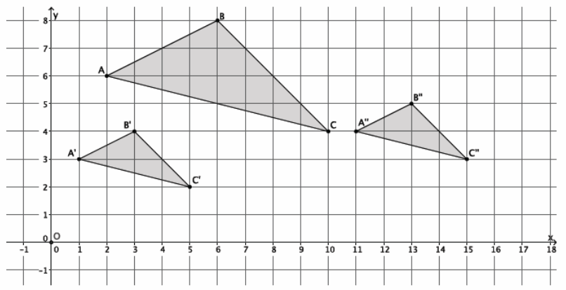 Engage NY Math 8th Grade Module 3 Lesson 8 Example Answer Key 1