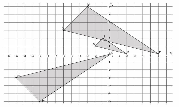 Engage NY Math 8th Grade Module 3 Lesson 8 Example Answer Key 3