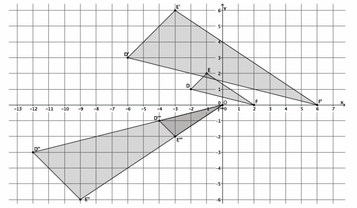 Engage NY Math 8th Grade Module 3 Lesson 8 Example Answer Key 4