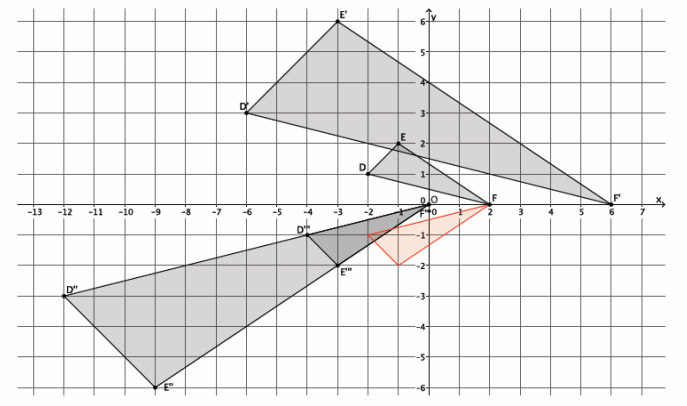 Engage NY Math 8th Grade Module 3 Lesson 8 Example Answer Key 5