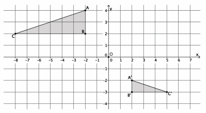 Engage NY Math 8th Grade Module 3 Lesson 8 Example Answer Key 6