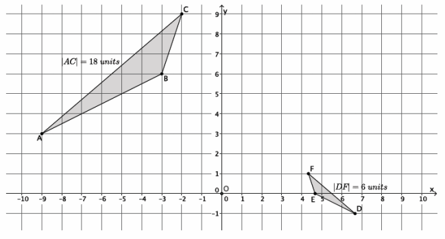 Engage NY Math 8th Grade Module 3 Lesson 8 Example Answer Key 7.7