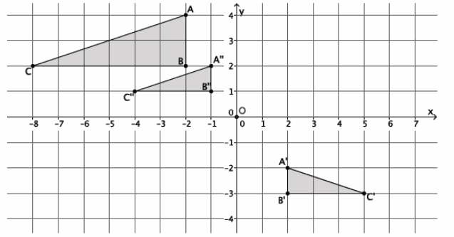 Engage NY Math 8th Grade Module 3 Lesson 8 Example Answer Key 7