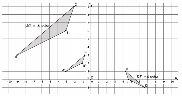Engage NY Math 8th Grade Module 3 Lesson 8 Example Answer Key 8