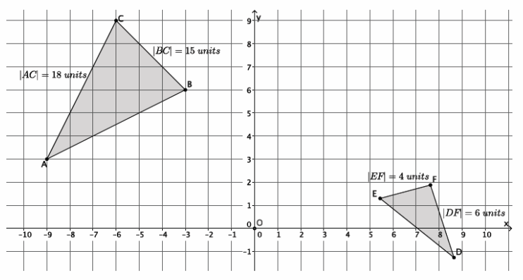 Engage NY Math 8th Grade Module 3 Lesson 8 Example Answer Key 9