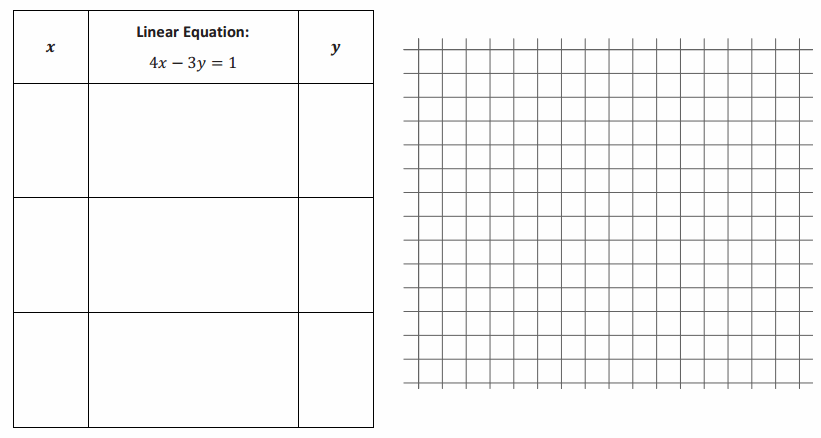 Engage NY Math 8th Grade Module 4 Lesson 12 Exit Ticket Answer Key 24