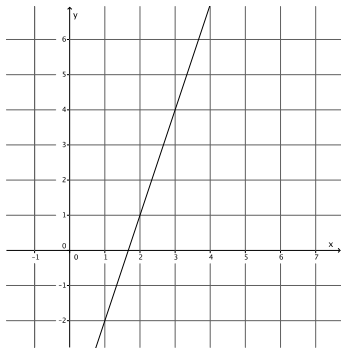 Engage NY Math 8th Grade Module 4 Lesson 16 Example Answer Key 1