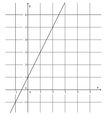 Engage NY Math 8th Grade Module 4 Lesson 16 Example Answer Key 2