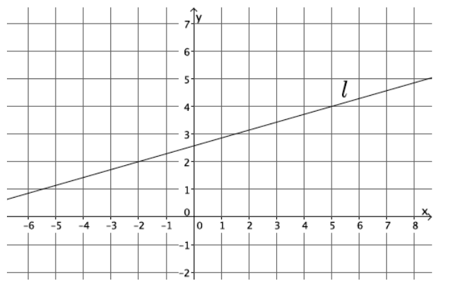 Engage NY Math 8th Grade Module 4 Lesson 21 Example Answer Key 1