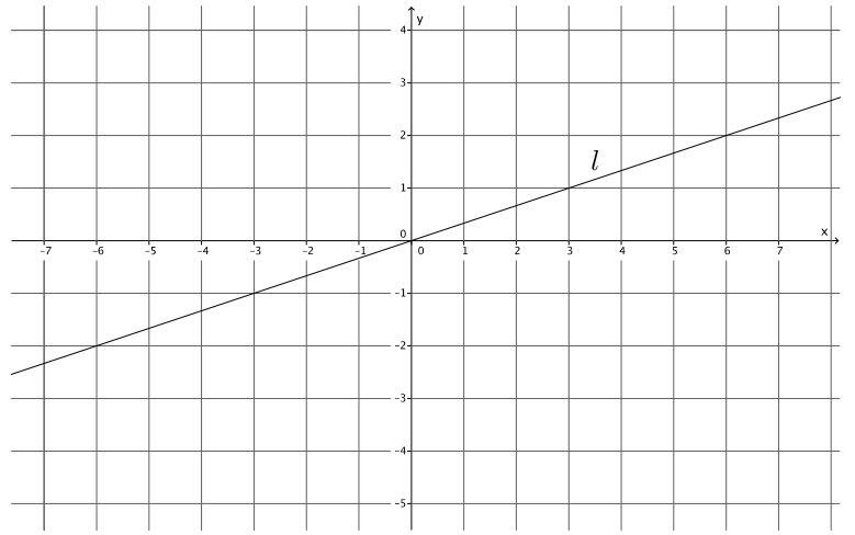 Engage NY Math 8th Grade Module 4 Lesson 21 Example Answer Key 4