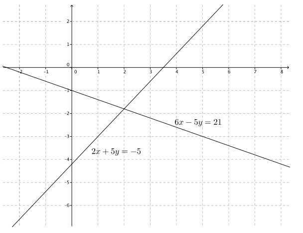 Engage NY Math 8th Grade Module 4 Lesson 28 Example Answer Key 1