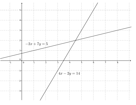 Engage NY Math 8th Grade Module 4 Lesson 28 Example Answer Key 3