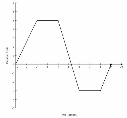 Engage NY Math Algebra 1 Module 1 Lesson 1 Problem Set Answer Key 20