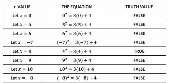 Engage NY Math Algebra 1 Module 1 Lesson 11 Example Answer Key 1