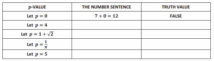 Engage NY Math Algebra 1 Module 1 Lesson 11 Example Answer Key 3