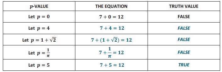 Engage NY Math Algebra 1 Module 1 Lesson 11 Example Answer Key 4