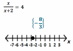 Engage NY Math Algebra 1 Module 1 Lesson 12 Problem Set Answer Key 26.1