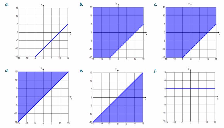 Engage NY Math Algebra 1 Module 1 Lesson 21 Example Answer Key 10