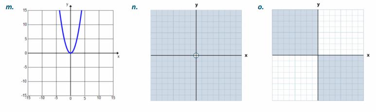 Engage NY Math Algebra 1 Module 1 Lesson 21 Example Answer Key 11.1