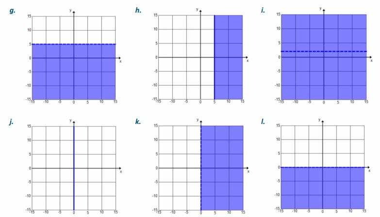 Engage NY Math Algebra 1 Module 1 Lesson 21 Example Answer Key 11