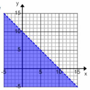 Engage NY Math Algebra 1 Module 1 Lesson 21 Exit Ticket Answer Key 14