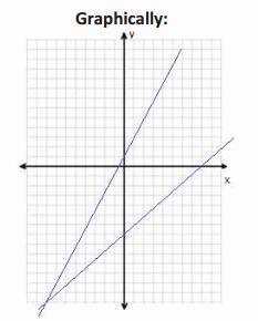 Engage NY Math Algebra 1 Module 1 Lesson 22 Example Answer Key 20