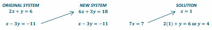 Engage NY Math Algebra 1 Module 1 Lesson 23 Example Answer Key 21