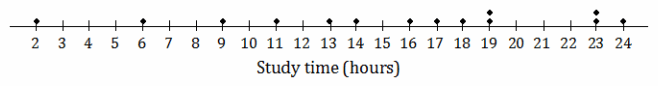 Engage NY Math Algebra 1 Module 2 Lesson 4 Problem Set Answer Key 25