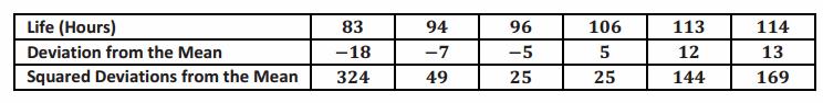 Engage NY Math Algebra 1 Module 2 Lesson 5 Example Answer Key 2