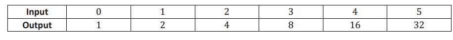 Engage NY Math Algebra 1 Module 3 Lesson 10 Exercise Answer Key 1