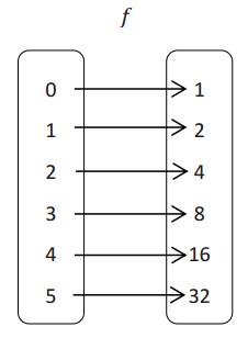 Engage NY Math Algebra 1 Module 3 Lesson 10 Exercise Answer Key 2