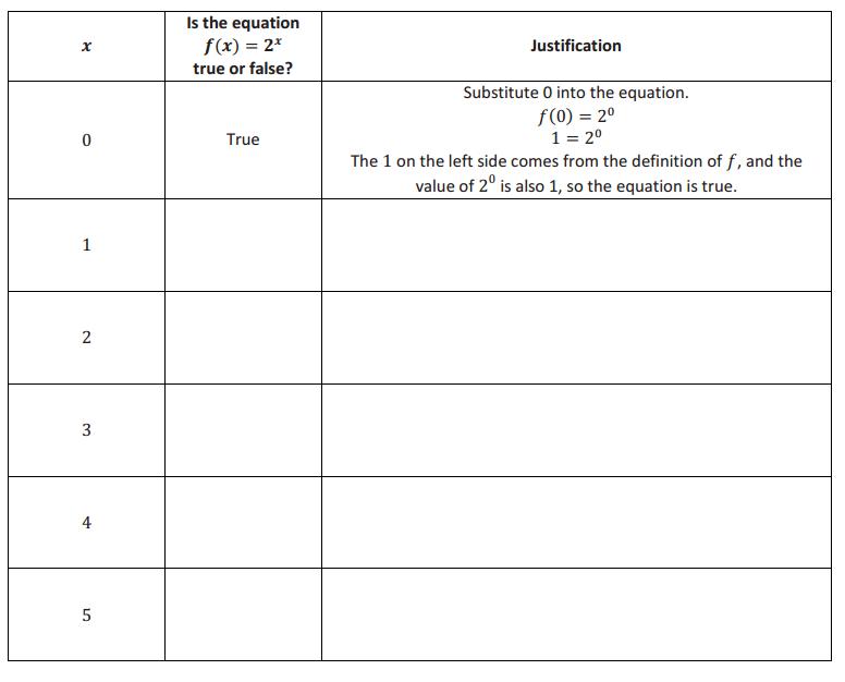 Engage NY Math Algebra 1 Module 3 Lesson 10 Exercise Answer Key 5