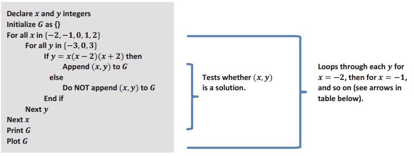 Engage NY Math Algebra 1 Module 3 Lesson 12 Exploratory Challenge Answer Key 1