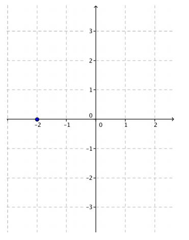 Engage NY Math Algebra 1 Module 3 Lesson 12 Exploratory Challenge Answer Key 4