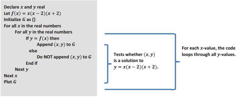 Engage NY Math Algebra 1 Module 3 Lesson 12 Exploratory Challenge Answer Key 6