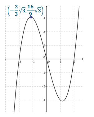 Engage NY Math Algebra 1 Module 3 Lesson 12 Exploratory Challenge Answer Key 9