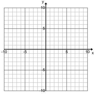 Engage NY Math Algebra 1 Module 3 Lesson 15 Exploratory Challenge Answer Key 1