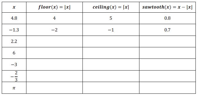 Engage NY Math Algebra 1 Module 3 Lesson 15 Exploratory Challenge Answer Key 11